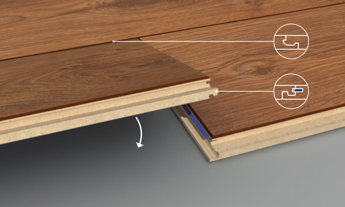 Grow To Measure Joints Swiss Krono, How To Measure For Laminate Flooring